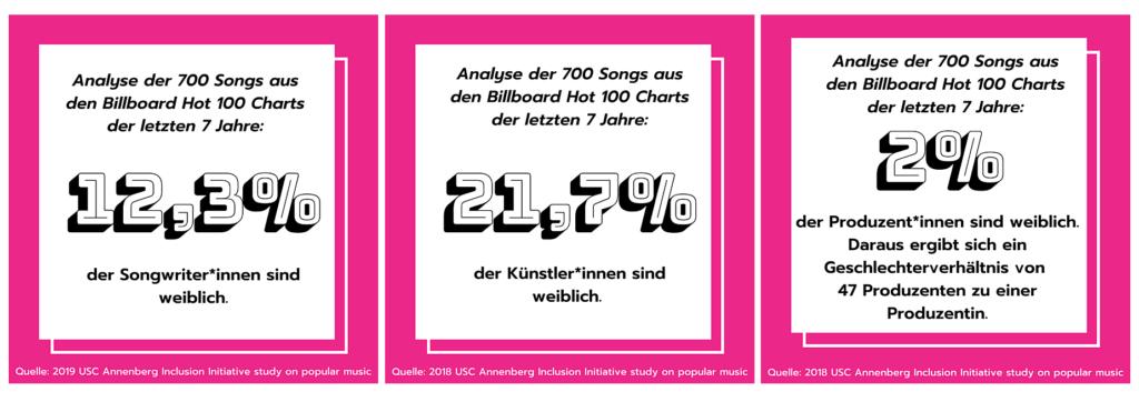 music women germany